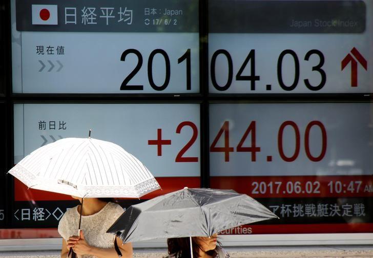 نيكي ينخفض 0.12% في بداية التعامل بطوكيو